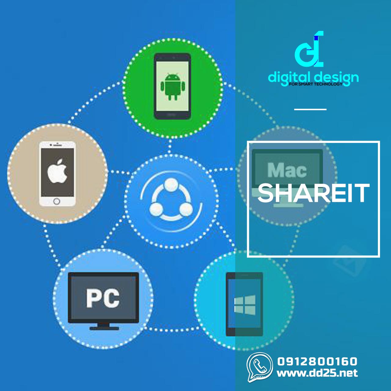 Photo of تطبيق SHAREit: File Transfer,Sharing v4.5.68 لنقل ومشاركة الملفات بسرعة كبيرة